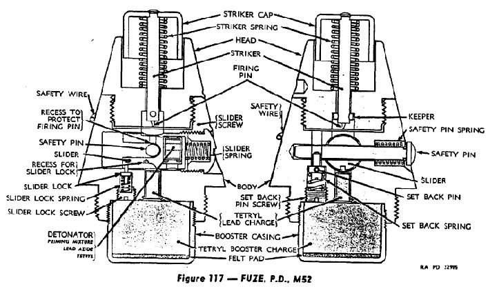 throwing 60mm mortars at the enemy... - ar15.com mortar round diagram 5 pin round connector wiring diagram