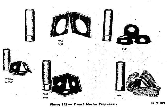 how to make mortar waterproof